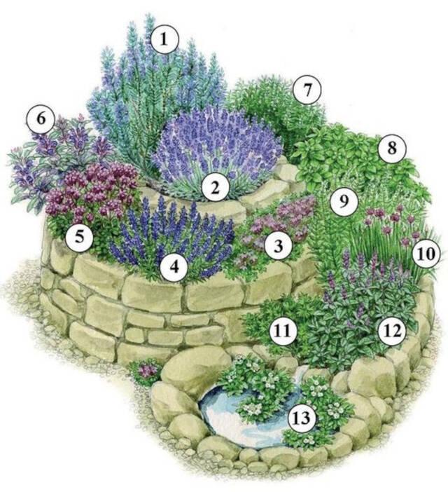 exemplo de montagem de horta