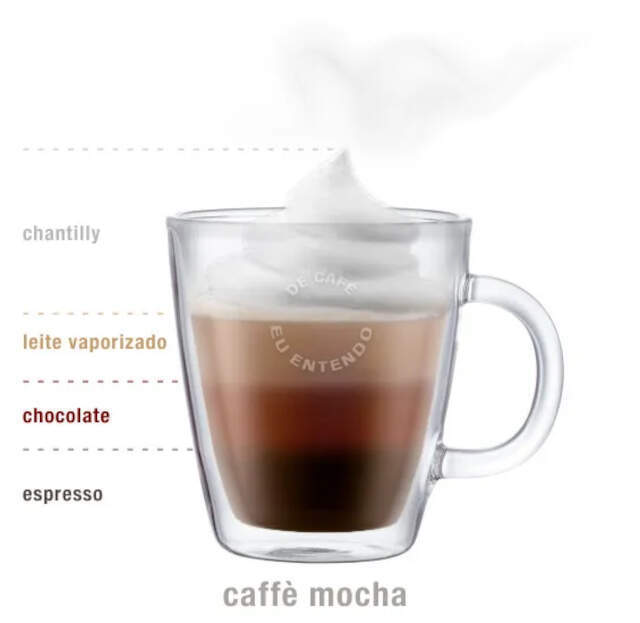 como fazer café mocha